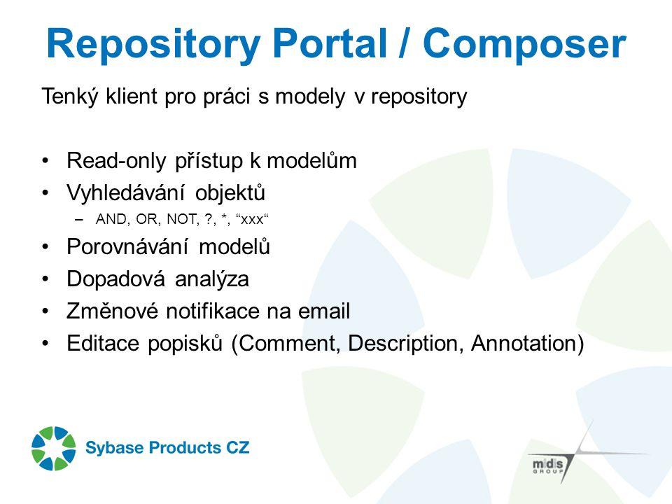 Repository Portal / Composer