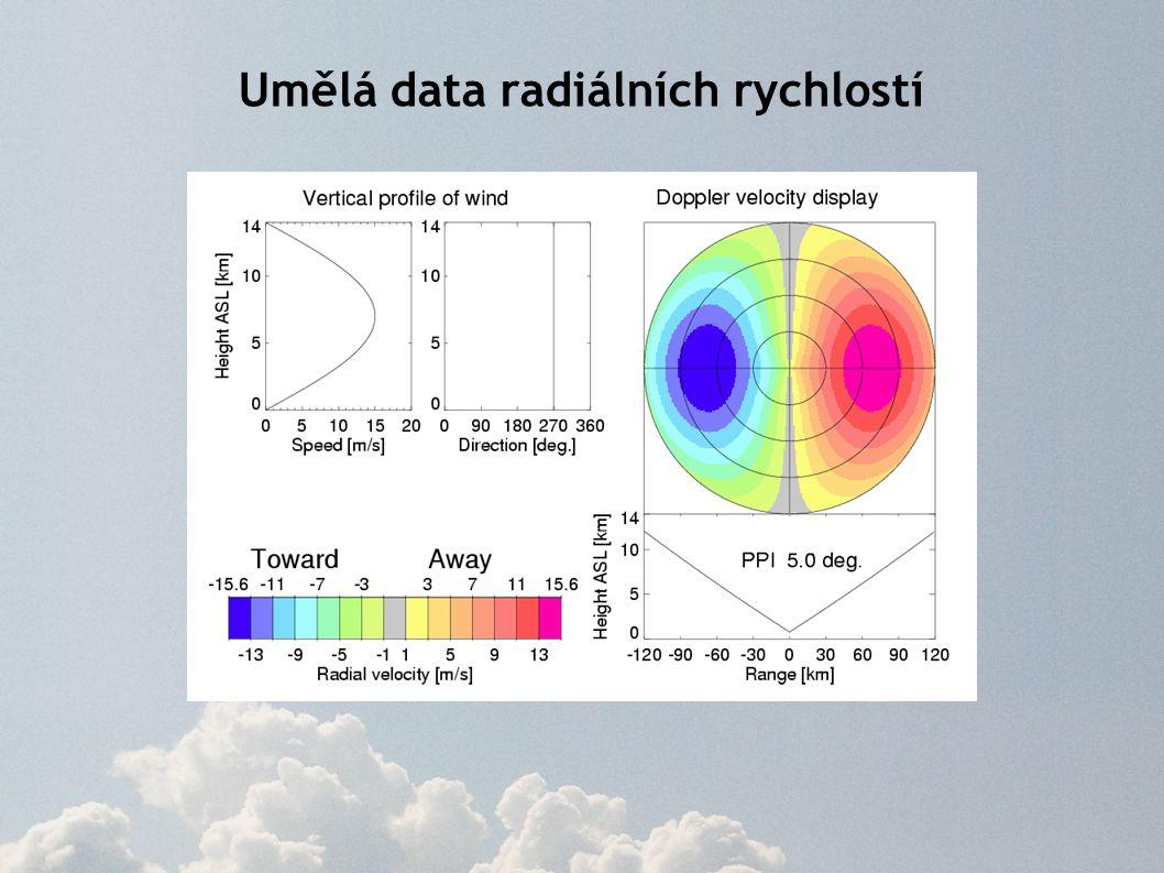 Umělá data radiálních rychlostí