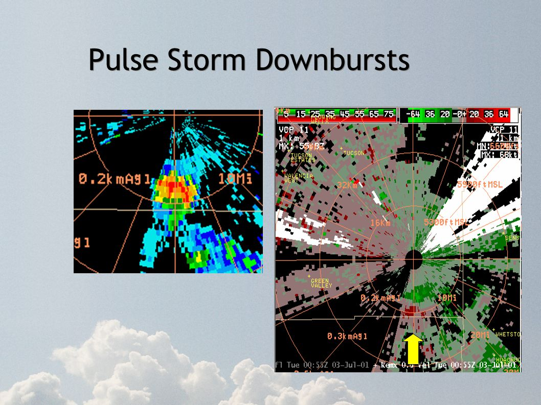 Pulse Storm Downbursts