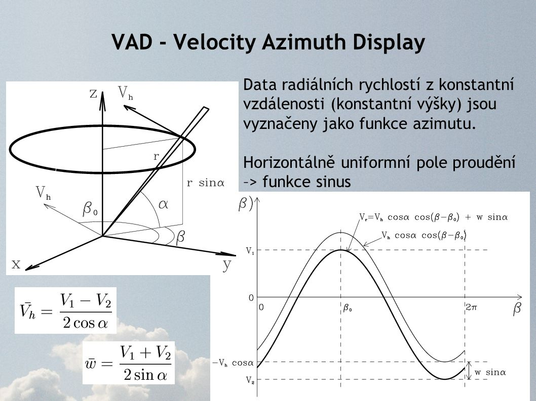 VAD - Velocity Azimuth Display