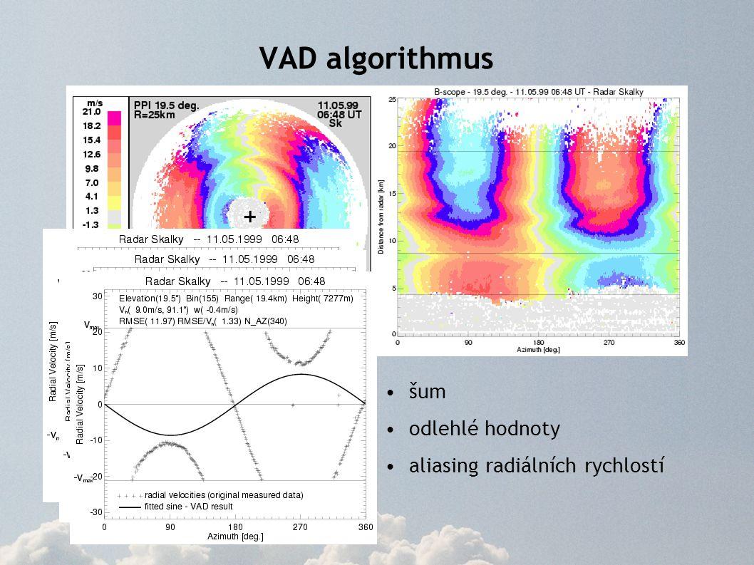 VAD algorithmus šum odlehlé hodnoty aliasing radiálních rychlostí