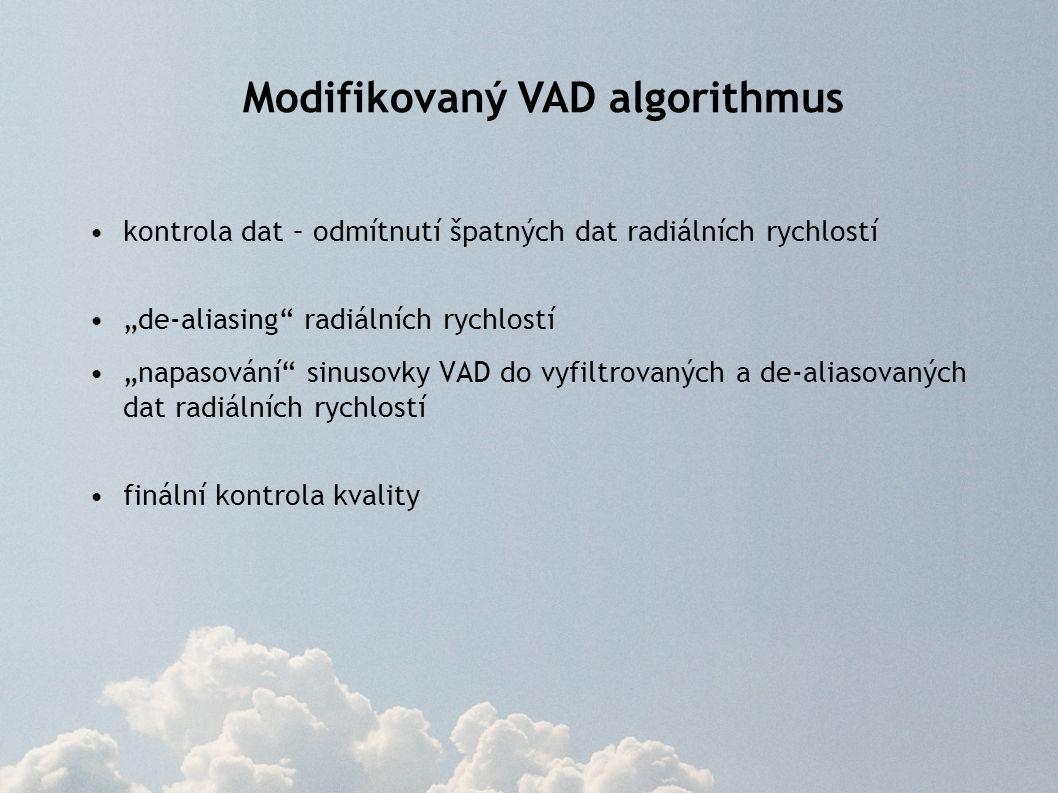 Modifikovaný VAD algorithmus