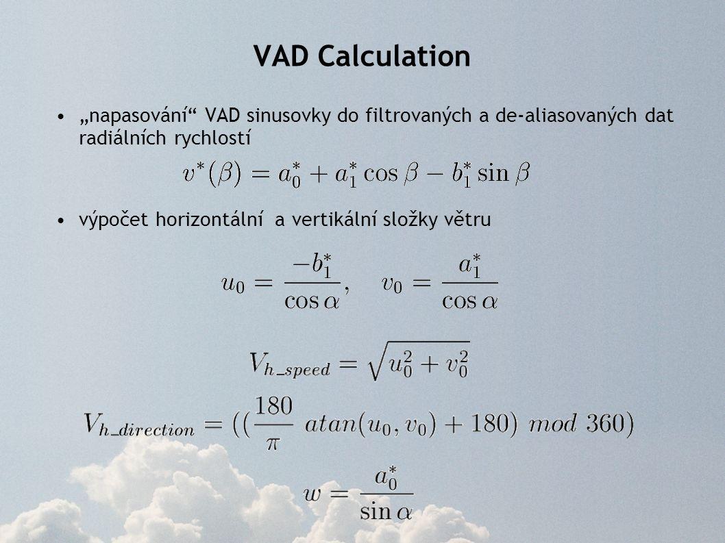 """VAD Calculation """"napasování VAD sinusovky do filtrovaných a de-aliasovaných dat radiálních rychlostí."""