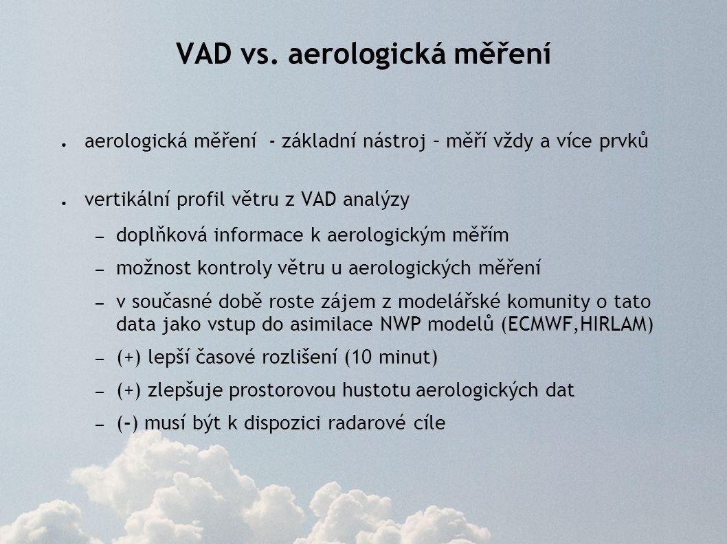 VAD vs. aerologická měření