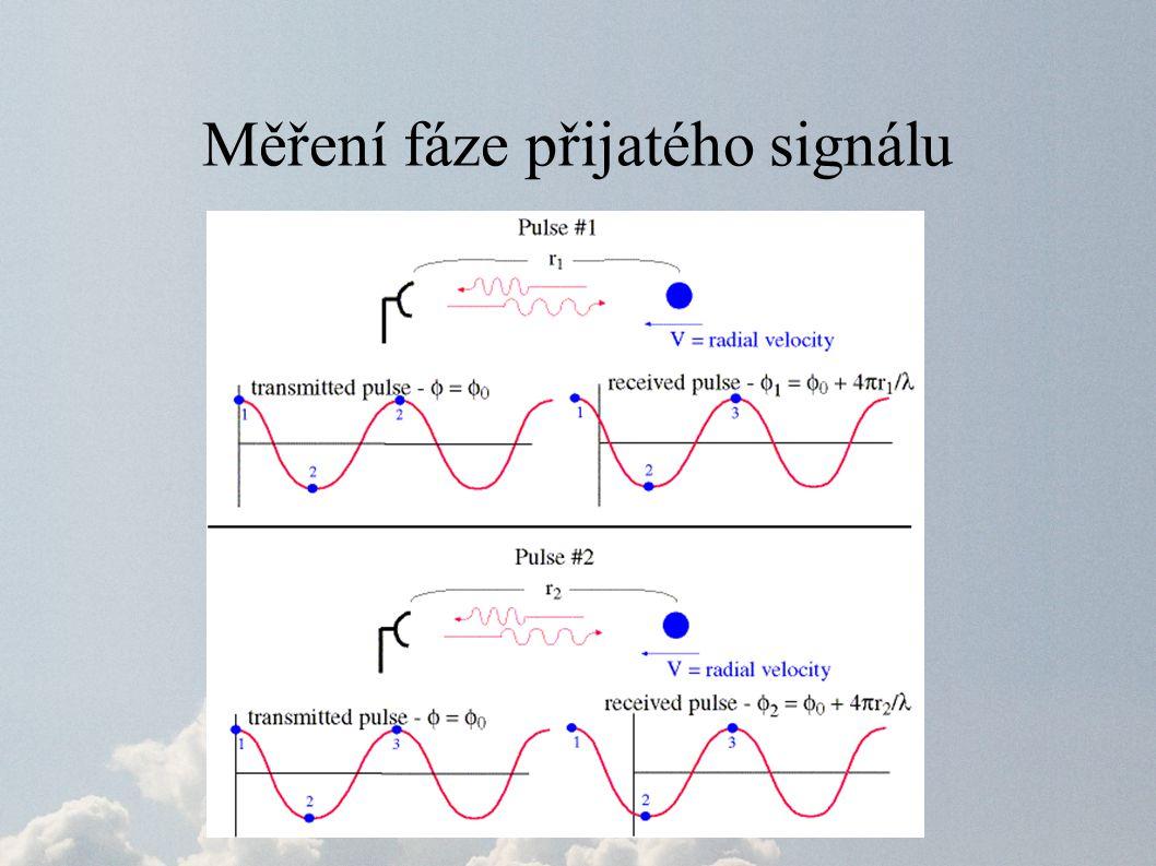 Měření fáze přijatého signálu
