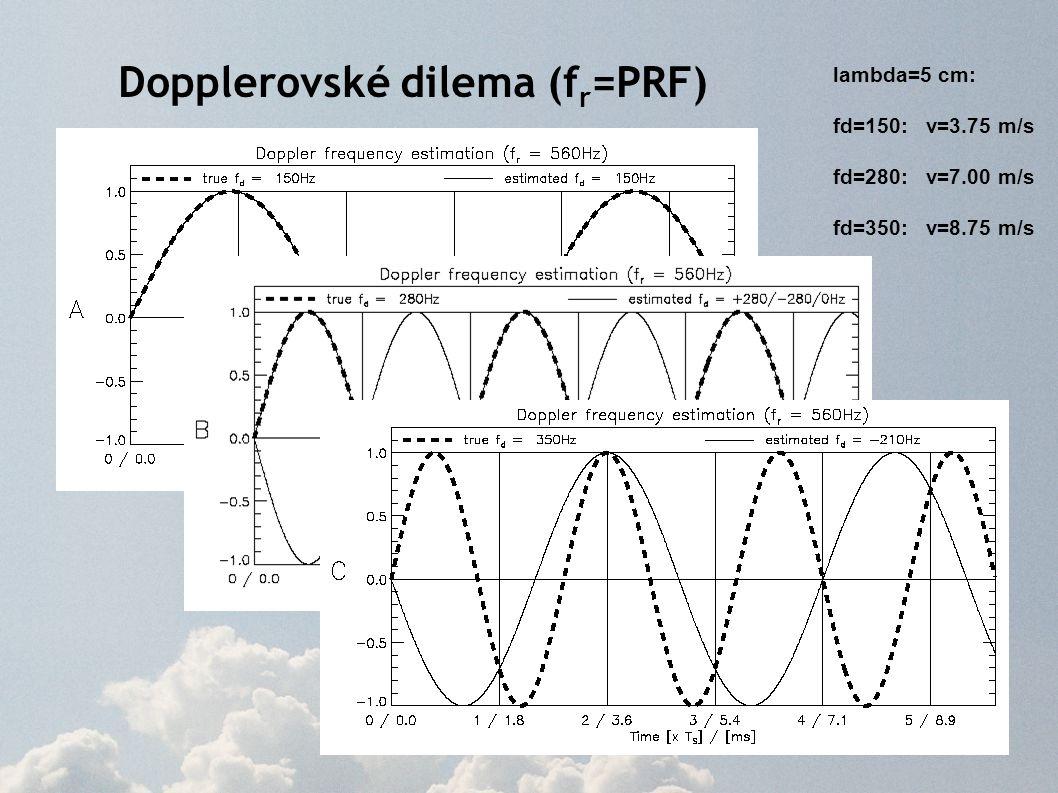 Dopplerovské dilema (fr=PRF)