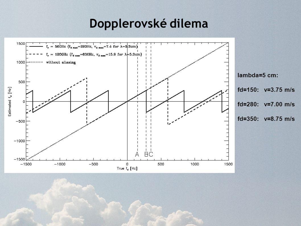 Dopplerovské dilema lambda=5 cm: fd=150: v=3.75 m/s fd=280: v=7.00 m/s