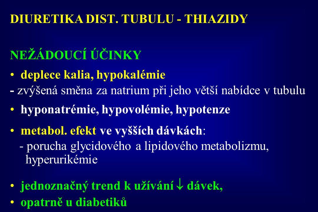 DIURETIKA DIST. TUBULU - THIAZIDY