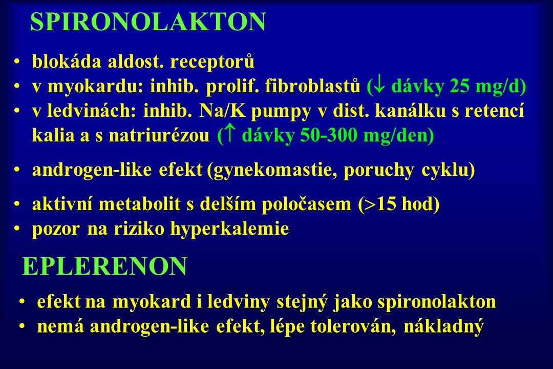 SPIRONOLAKTON EPLERENON blokáda aldost. receptorů