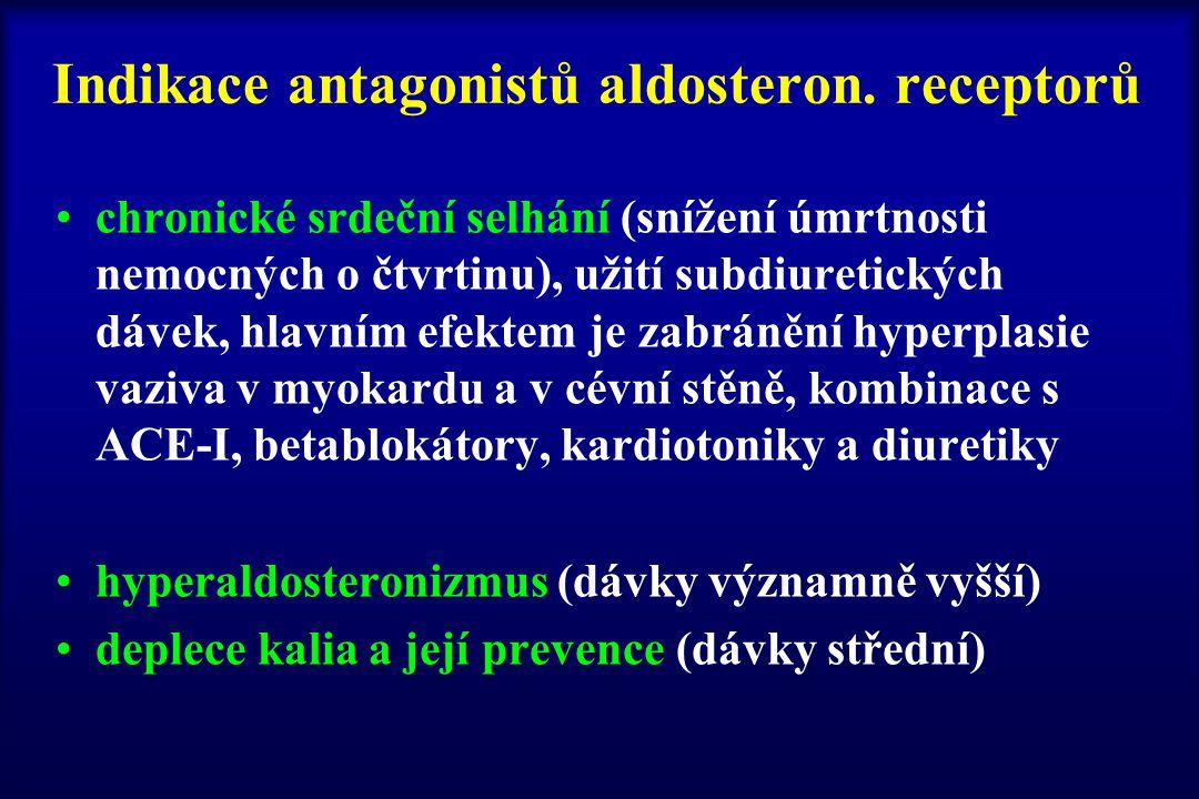 Indikace antagonistů aldosteron. receptorů