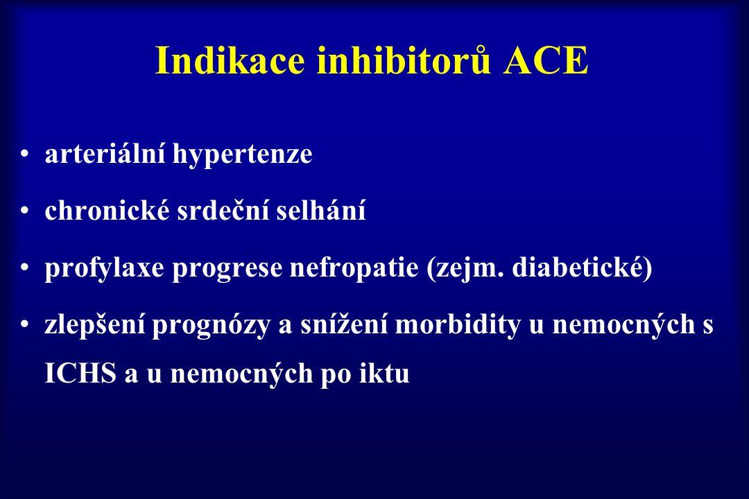 Indikace inhibitorů ACE