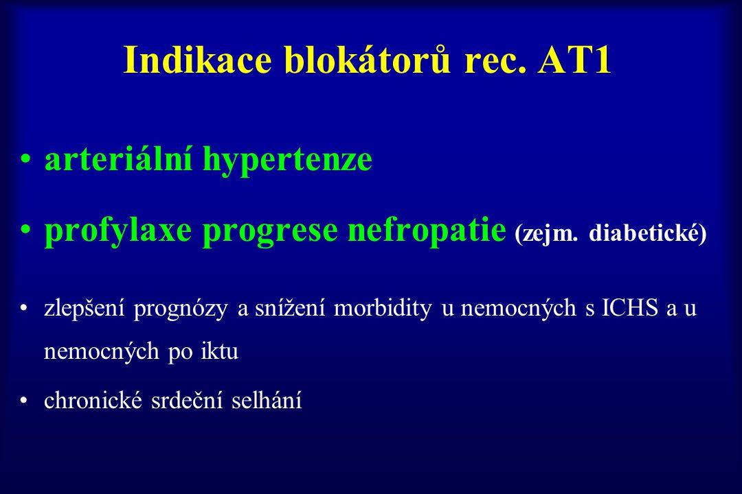 Indikace blokátorů rec. AT1