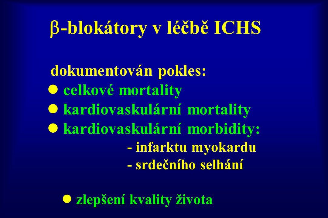 -blokátory v léčbě ICHS