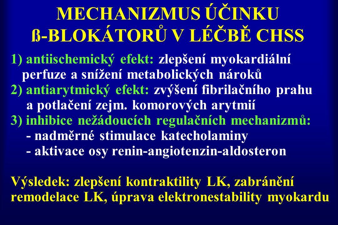 MECHANIZMUS ÚČINKU ß-BLOKÁTORŮ V LÉČBĚ CHSS