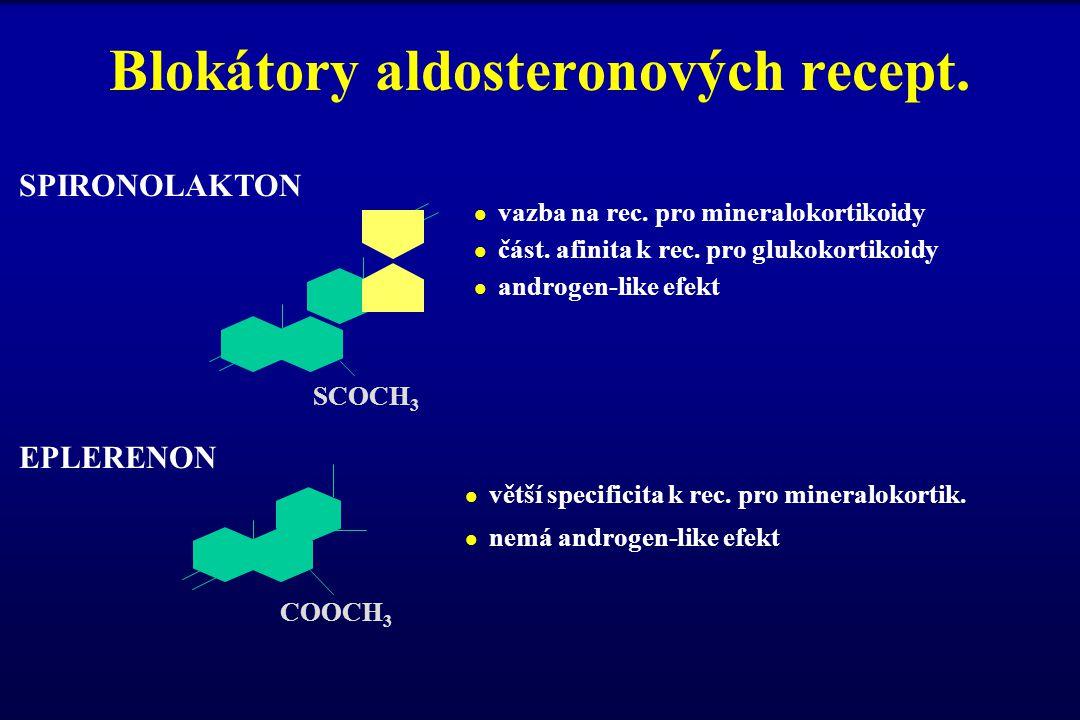 Blokátory aldosteronových recept.