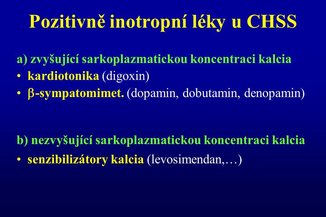 Pozitivně inotropní léky u CHSS