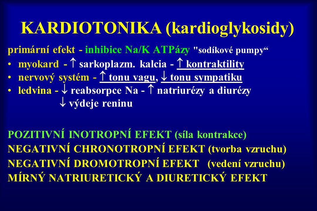 KARDIOTONIKA (kardioglykosidy)