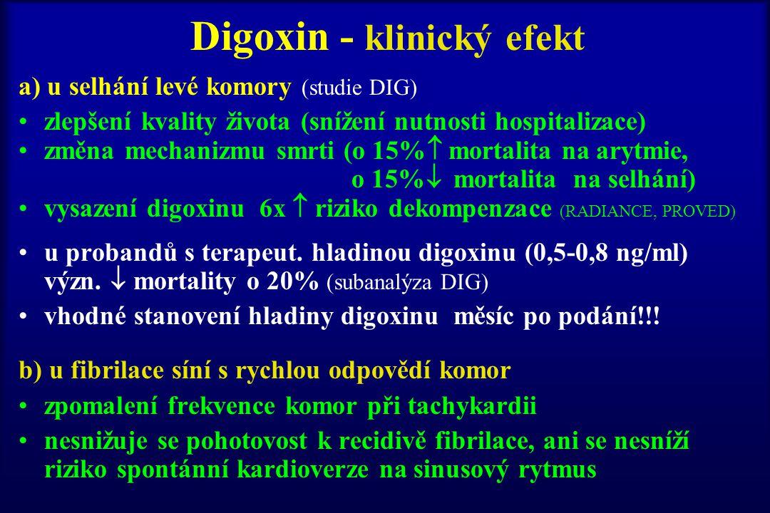 Digoxin - klinický efekt