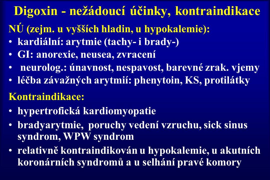 Digoxin - nežádoucí účinky, kontraindikace