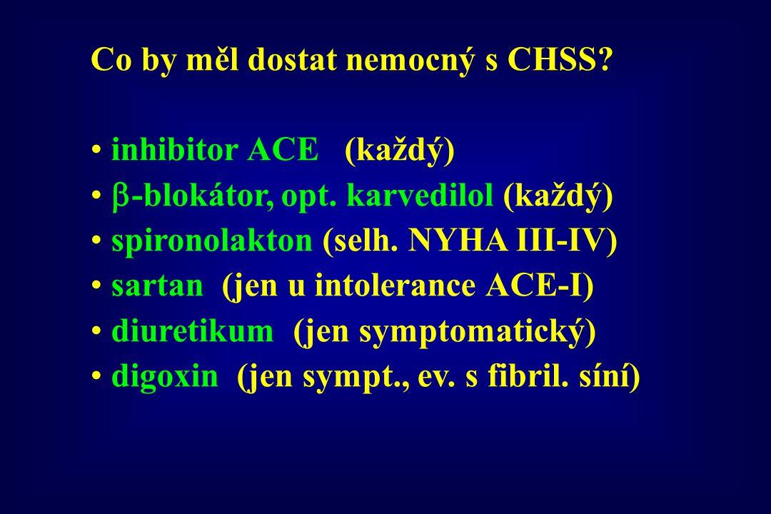 Co by měl dostat nemocný s CHSS