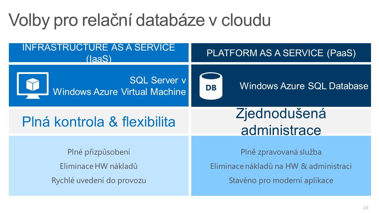 Volby pro relační databáze v cloudu