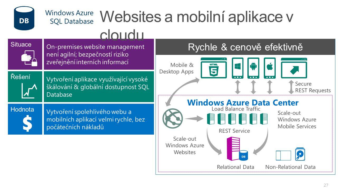 Websites a mobilní aplikace v cloudu