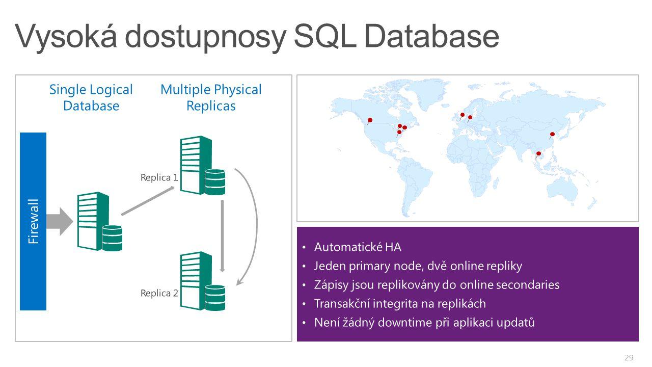 Vysoká dostupnosy SQL Database