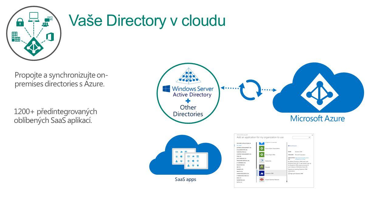 Vaše Directory v cloudu