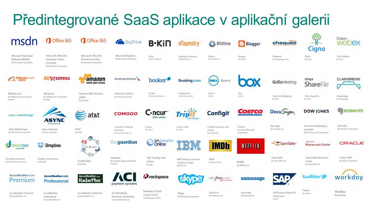 Předintegrované SaaS aplikace v aplikační galerii
