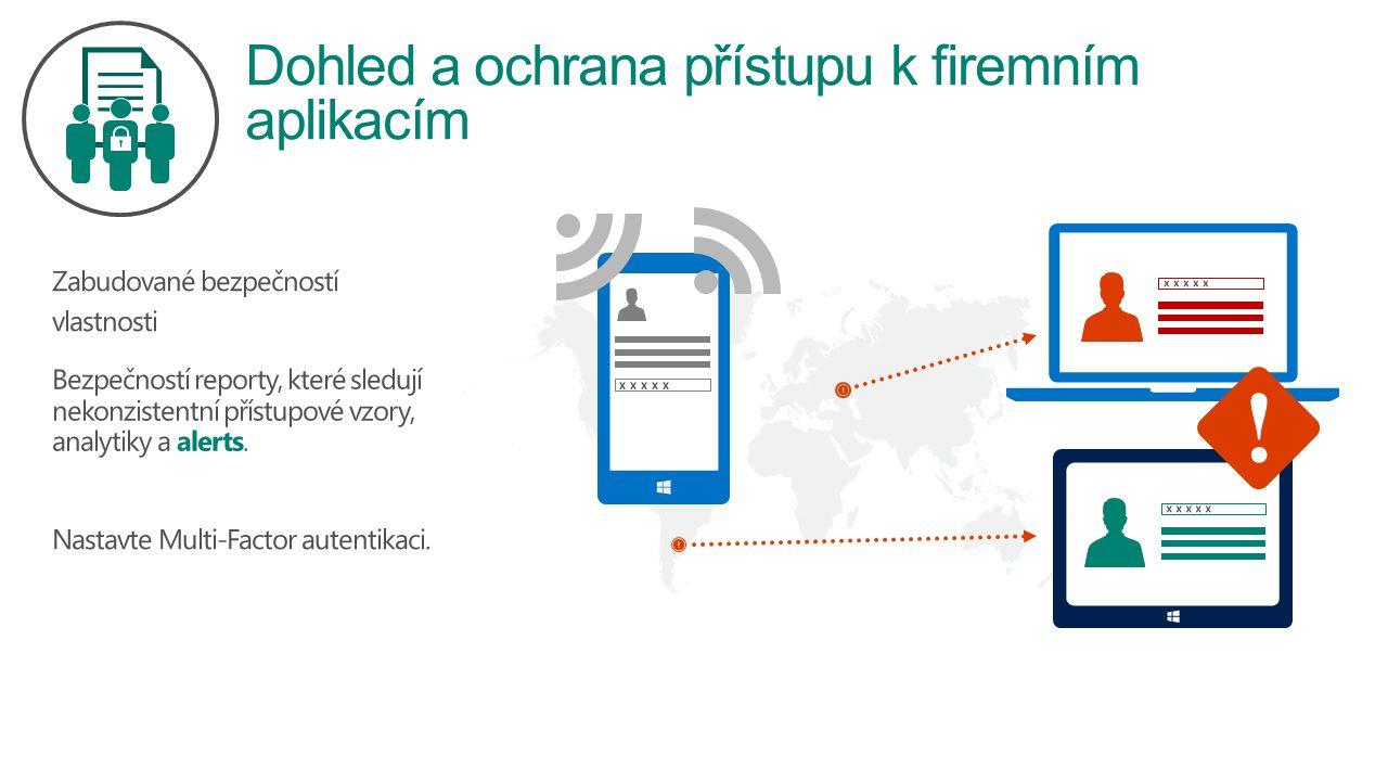 Dohled a ochrana přístupu k firemním aplikacím