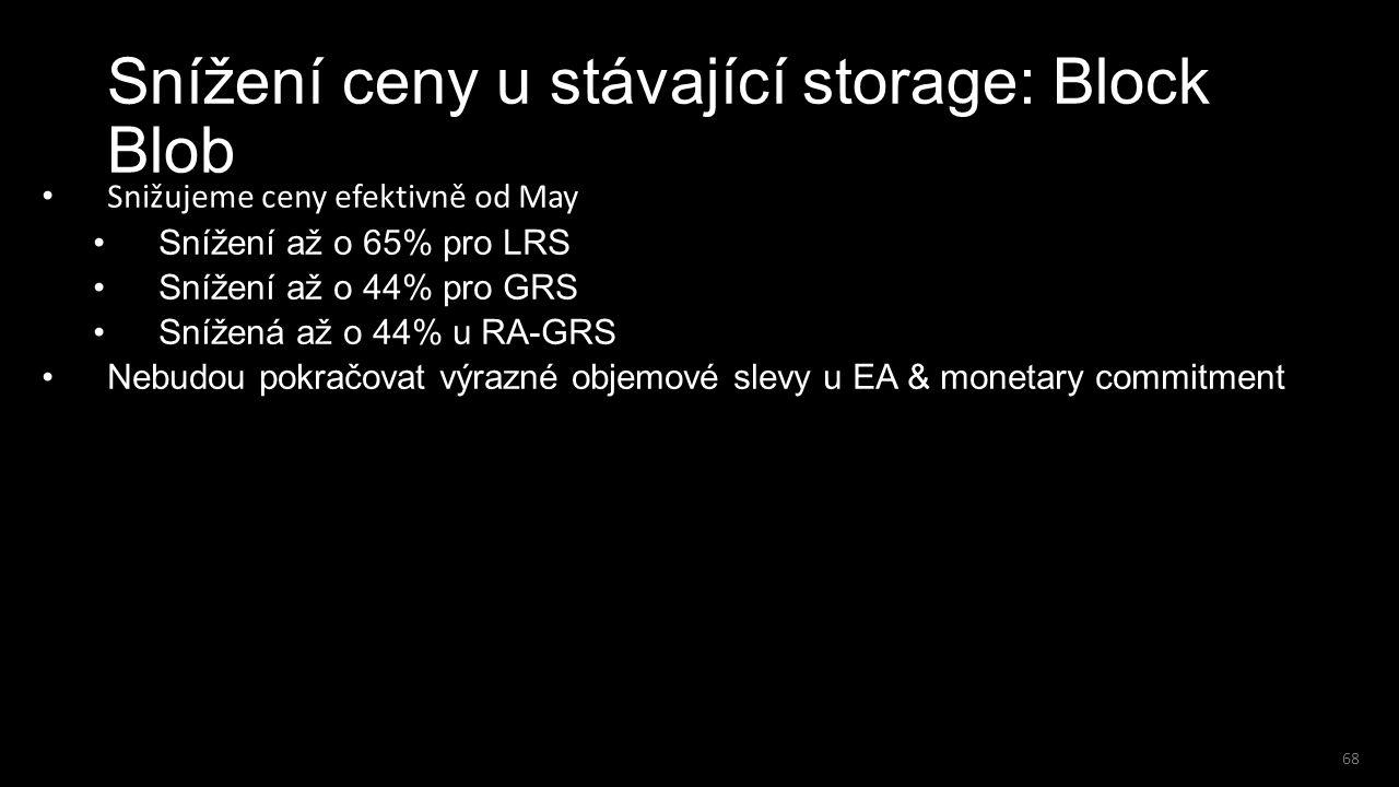 Snížení ceny u stávající storage: Block Blob