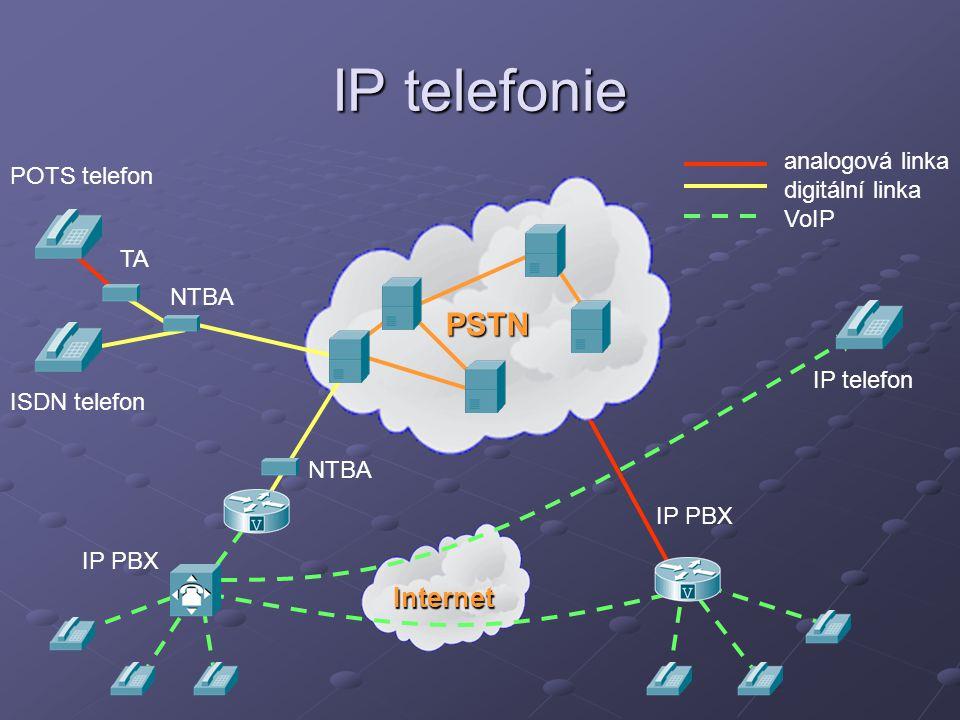 IP telefonie PSTN Internet analogová linka digitální linka VoIP