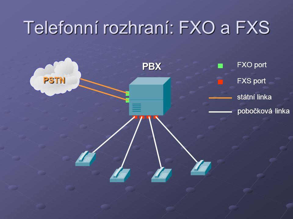 Telefonní rozhraní: FXO a FXS