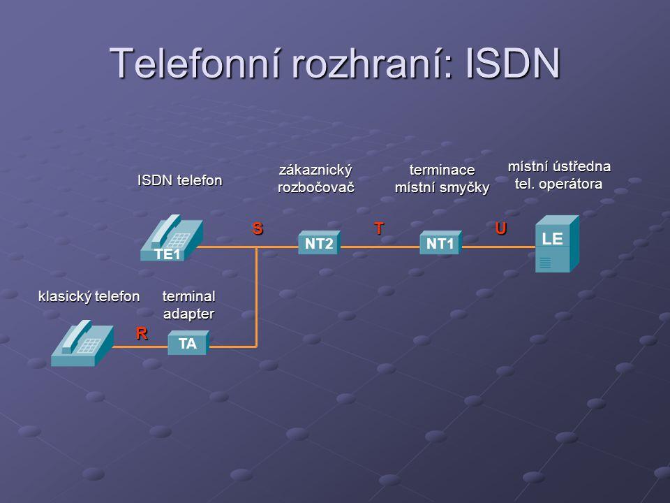 Telefonní rozhraní: ISDN