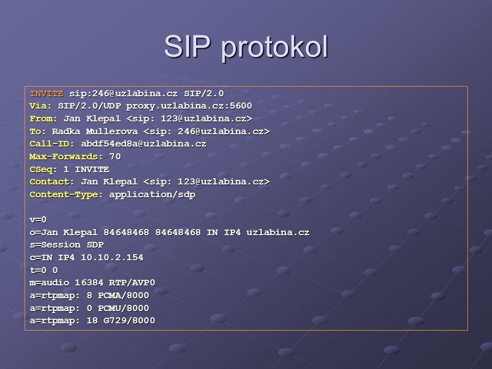 SIP protokol INVITE sip:246@uzlabina.cz SIP/2.0