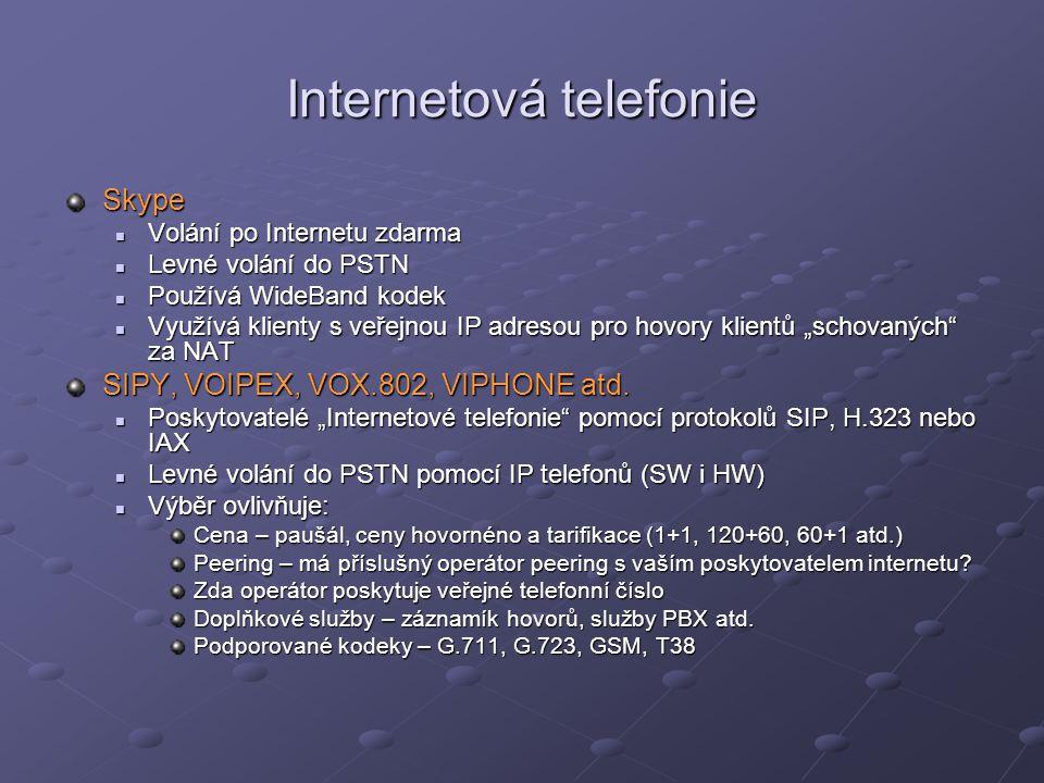 Internetová telefonie