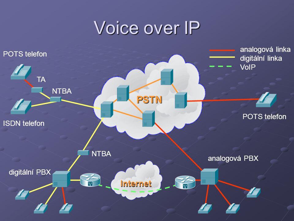 Voice over IP PSTN Internet analogová linka digitální linka VoIP