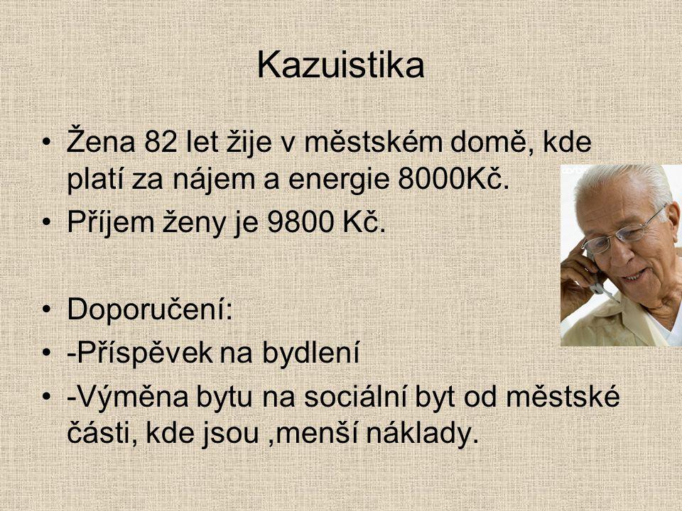 Kazuistika Žena 82 let žije v městském domě, kde platí za nájem a energie 8000Kč. Příjem ženy je 9800 Kč.