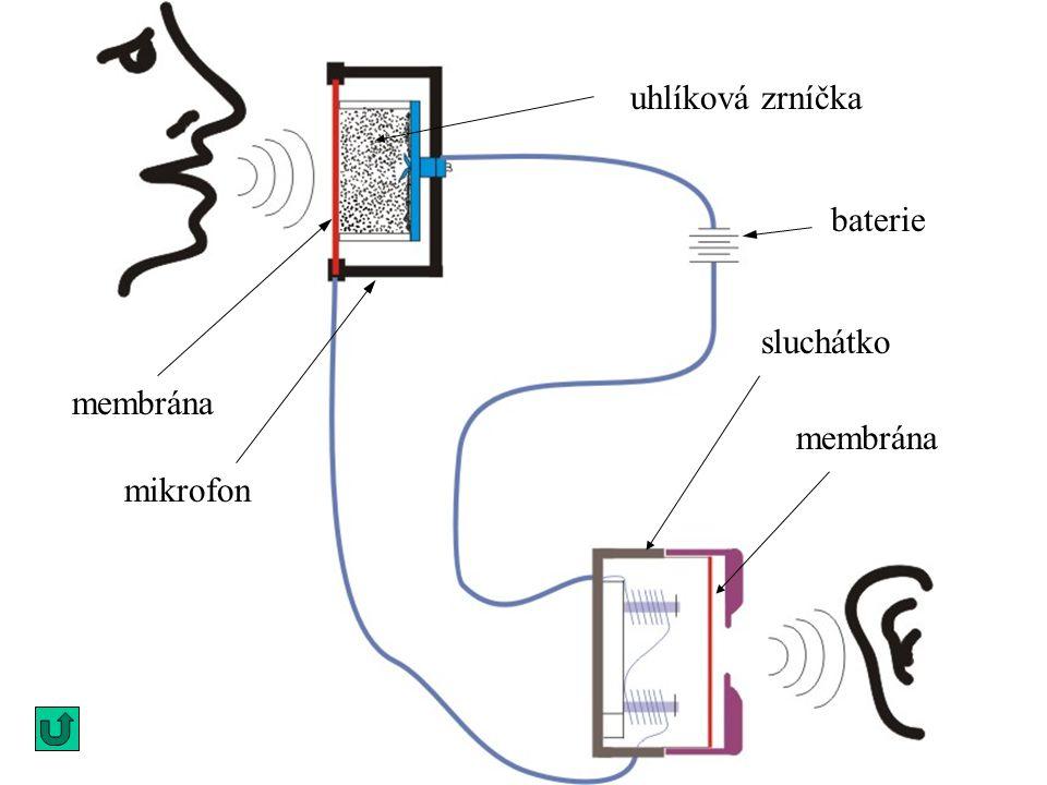 uhlíková zrníčka baterie sluchátko membrána membrána mikrofon