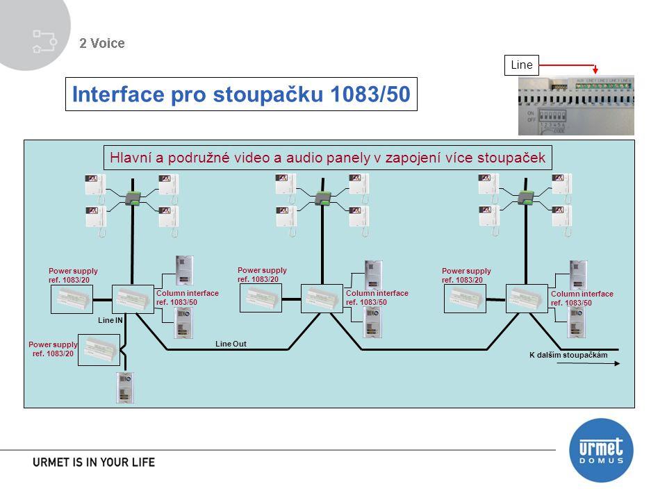 Hlavní a podružné video a audio panely v zapojení více stoupaček