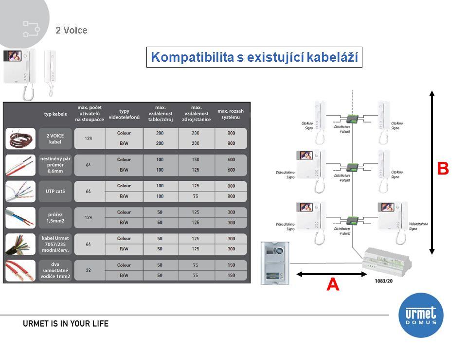 Kompatibilita s existující kabeláží