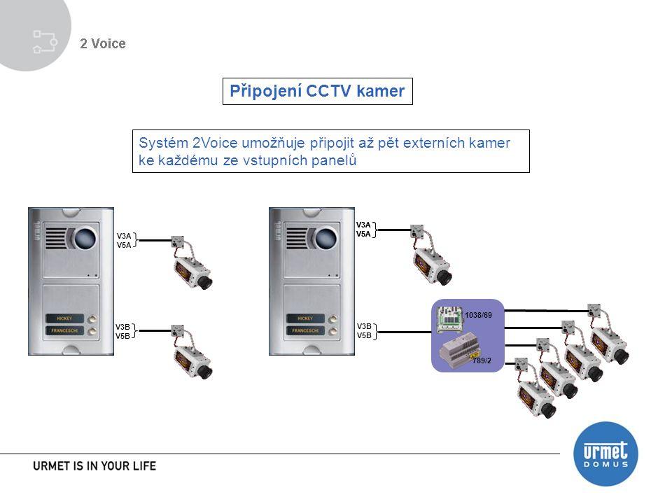Připojení CCTV kamer Systém 2Voice umožňuje připojit až pět externích kamer. ke každému ze vstupních panelů.