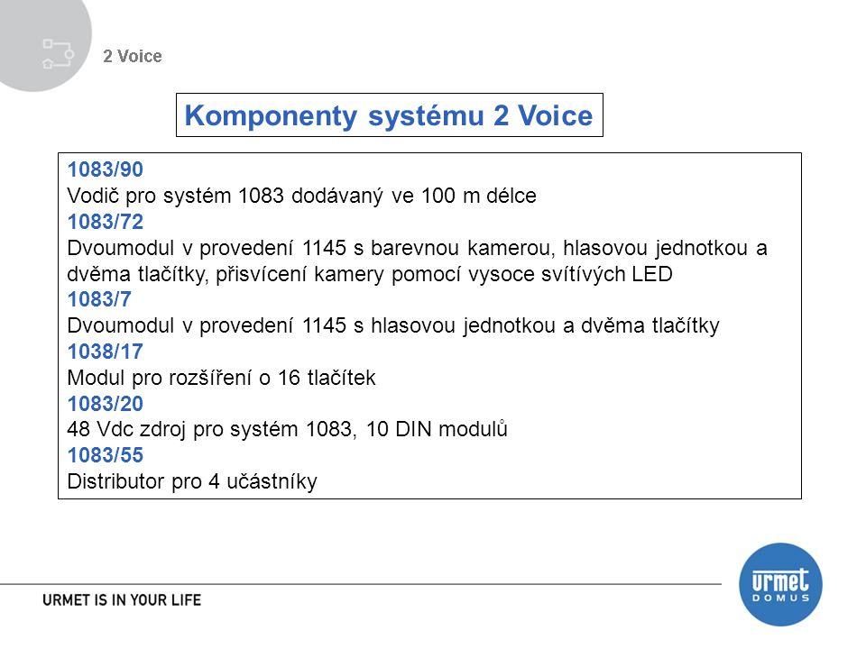 Komponenty systému 2 Voice