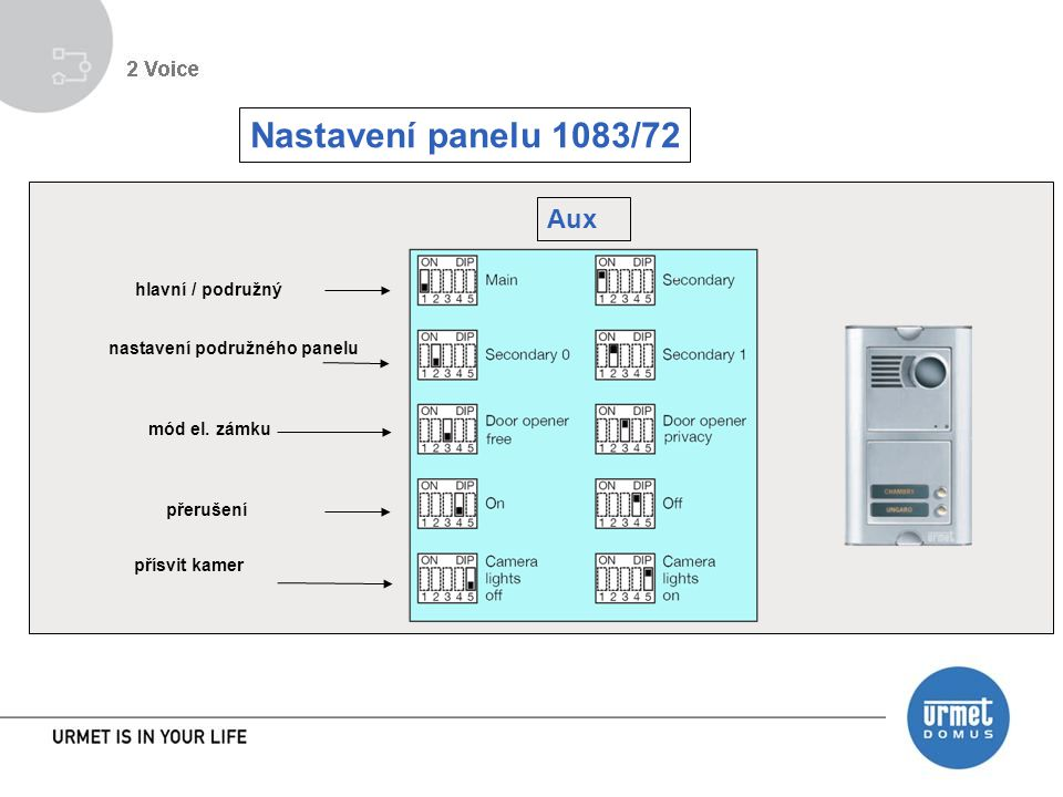 Nastavení panelu 1083/72 Aux Aux default settings: Door unit type main