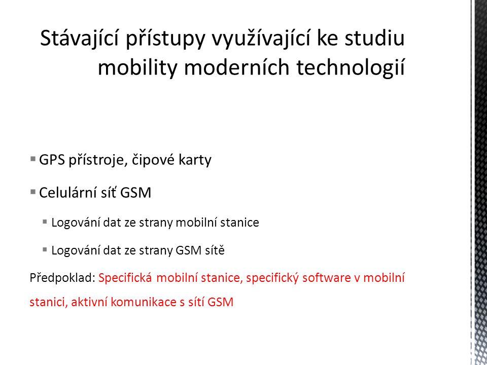 Stávající přístupy využívající ke studiu mobility moderních technologií