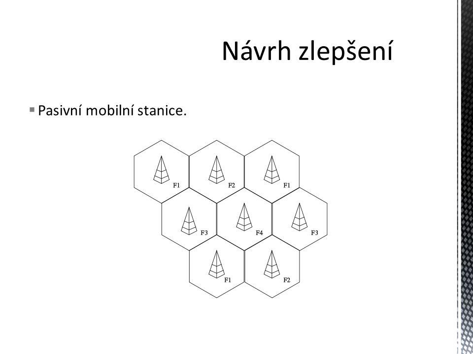 Návrh zlepšení Pasivní mobilní stanice.