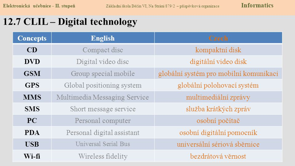 12.7 CLIL – Digital technology