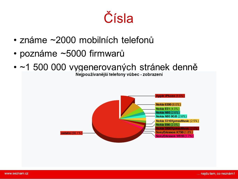 Čísla známe ~2000 mobilních telefonů poznáme ~5000 firmwarů