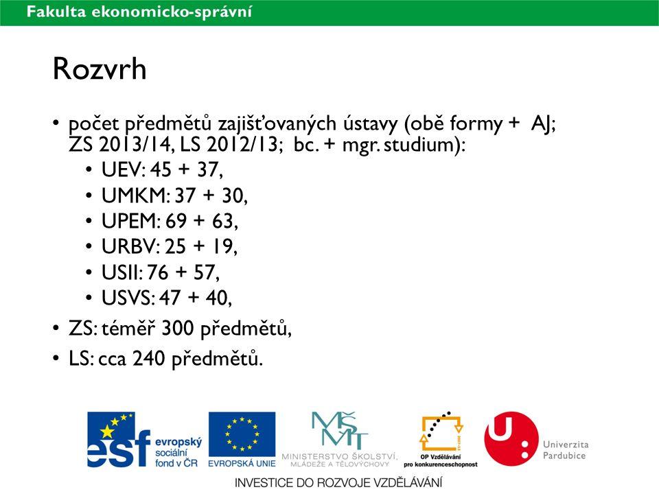 Rozvrh počet předmětů zajišťovaných ústavy (obě formy + AJ; ZS 2013/14, LS 2012/13; bc. + mgr. studium):