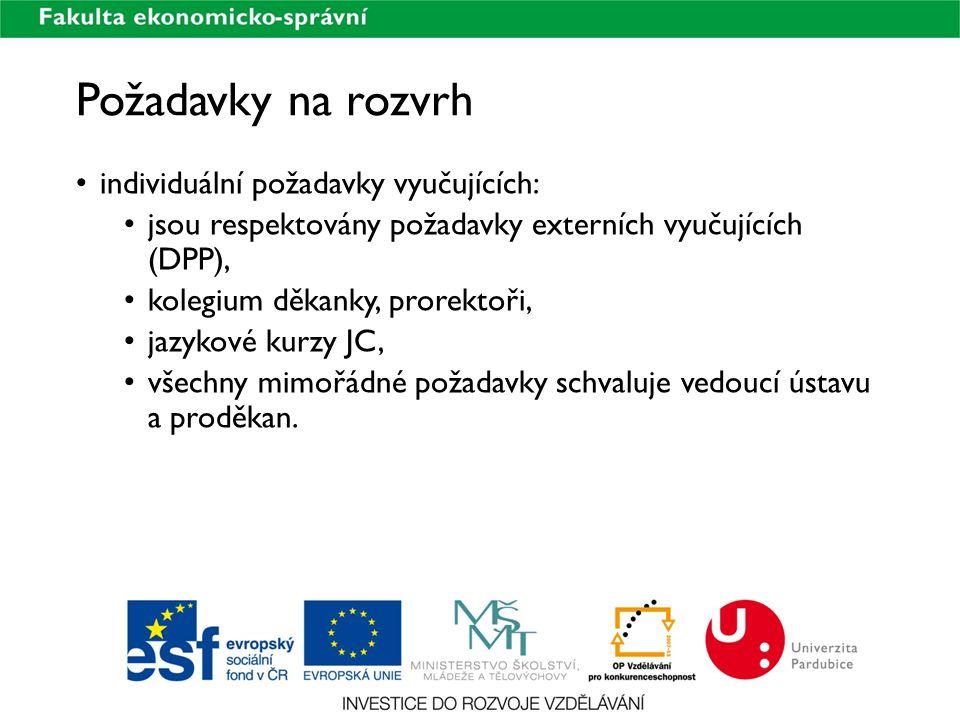 Požadavky na rozvrh individuální požadavky vyučujících: